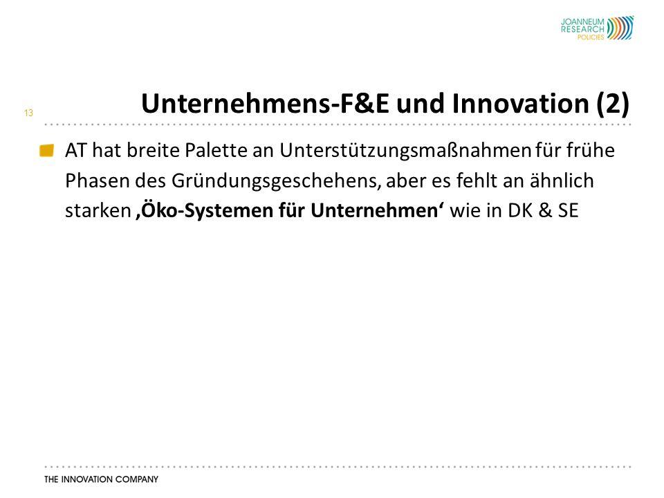 Unternehmens-F&E und Innovation (2) 13 AT hat breite Palette an Unterstützungsmaßnahmen für frühe Phasen des Gründungsgeschehens, aber es fehlt an ähnlich starken 'Öko-Systemen für Unternehmen' wie in DK & SE