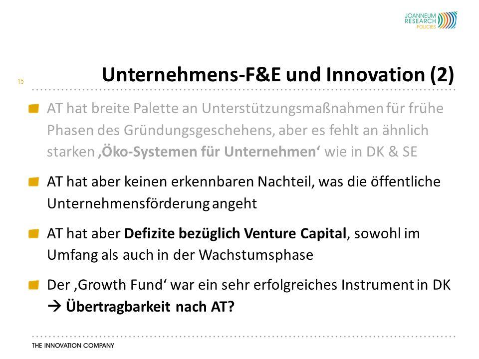 Unternehmens-F&E und Innovation (2) 15 AT hat breite Palette an Unterstützungsmaßnahmen für frühe Phasen des Gründungsgeschehens, aber es fehlt an ähnlich starken 'Öko-Systemen für Unternehmen' wie in DK & SE AT hat aber keinen erkennbaren Nachteil, was die öffentliche Unternehmensförderung angeht AT hat aber Defizite bezüglich Venture Capital, sowohl im Umfang als auch in der Wachstumsphase Der 'Growth Fund' war ein sehr erfolgreiches Instrument in DK  Übertragbarkeit nach AT