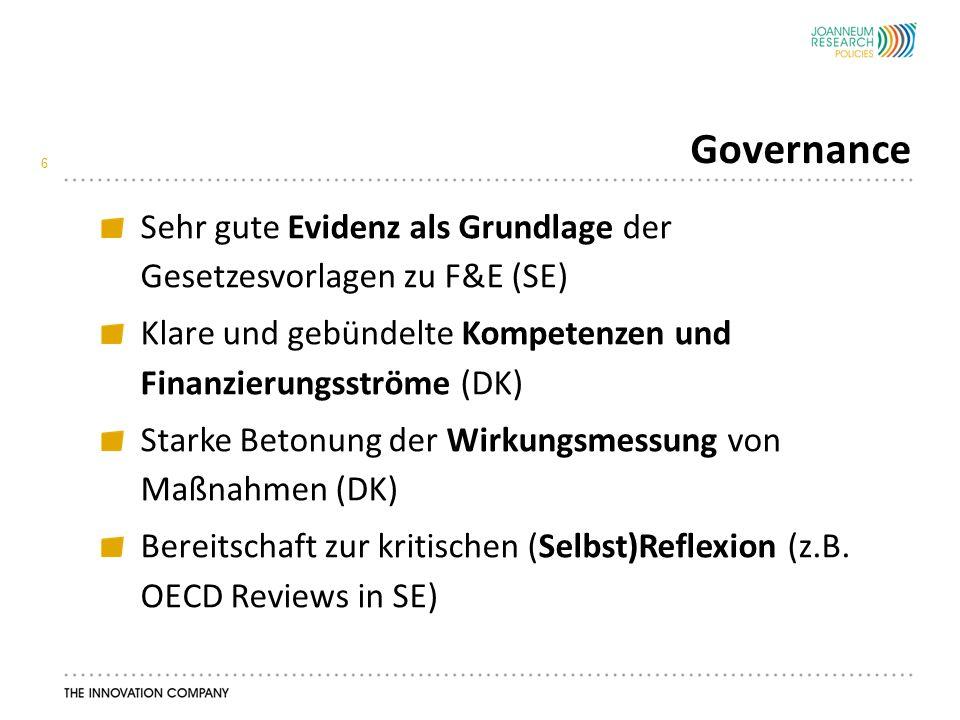 Governance 6 Sehr gute Evidenz als Grundlage der Gesetzesvorlagen zu F&E (SE) Klare und gebündelte Kompetenzen und Finanzierungsströme (DK) Starke Betonung der Wirkungsmessung von Maßnahmen (DK) Bereitschaft zur kritischen (Selbst)Reflexion (z.B.
