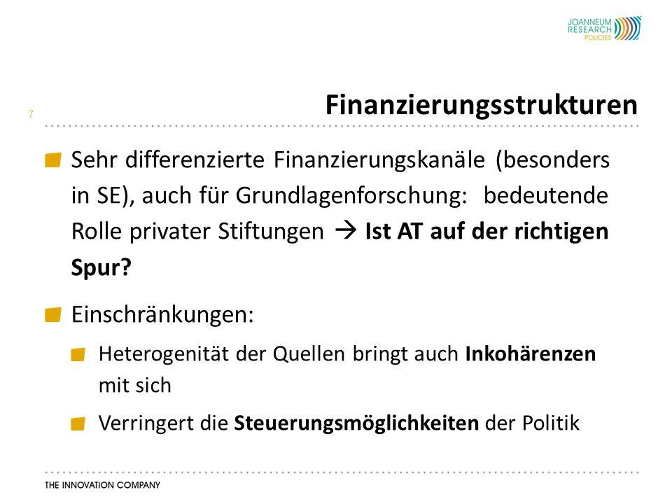 Finanzierungsstrukturen 7 Sehr differenzierte Finanzierungskanäle (besonders in SE), auch für Grundlagenforschung: bedeutende Rolle privater Stiftungen  Ist AT auf der richtigen Spur.