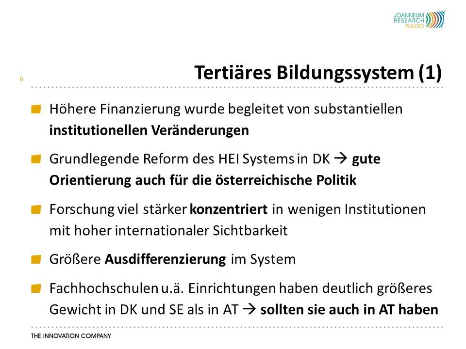Tertiäres Bildungssystem (1) 8 Höhere Finanzierung wurde begleitet von substantiellen institutionellen Veränderungen Grundlegende Reform des HEI Systems in DK  gute Orientierung auch für die österreichische Politik Forschung viel stärker konzentriert in wenigen Institutionen mit hoher internationaler Sichtbarkeit Größere Ausdifferenzierung im System Fachhochschulen u.ä.