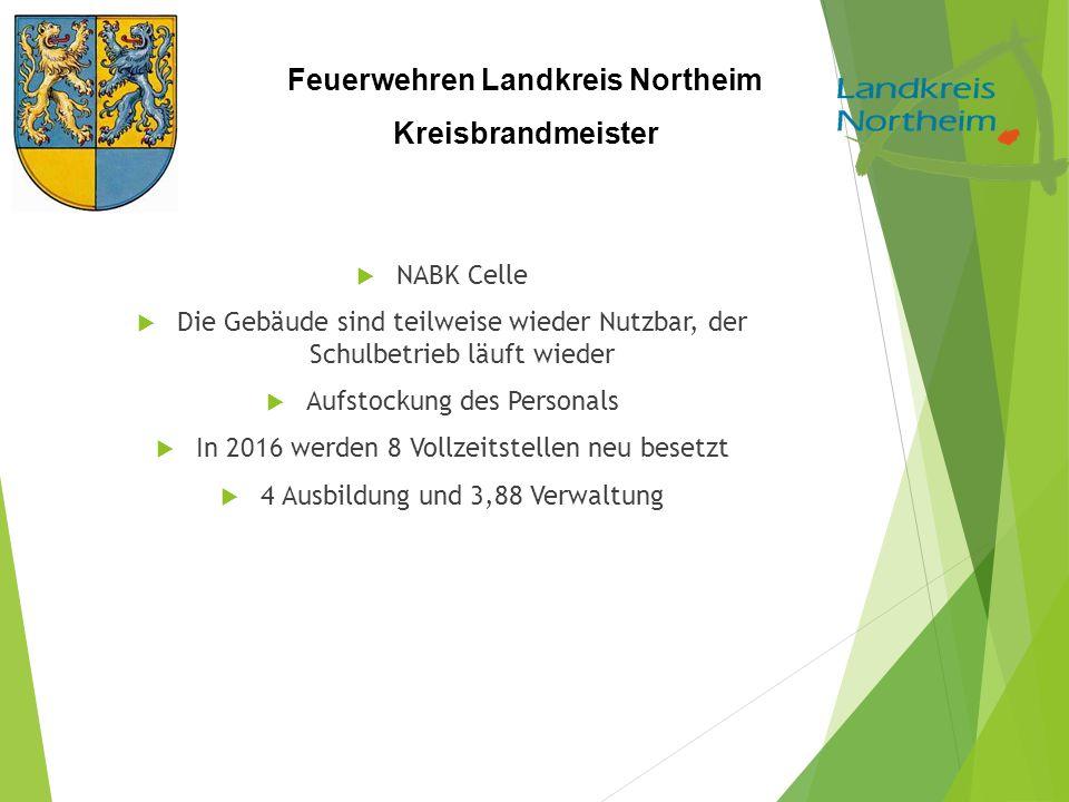 Feuerwehren Landkreis Northeim Kreisbrandmeister  NABK Celle  Die Gebäude sind teilweise wieder Nutzbar, der Schulbetrieb läuft wieder  Aufstockung des Personals  In 2016 werden 8 Vollzeitstellen neu besetzt  4 Ausbildung und 3,88 Verwaltung