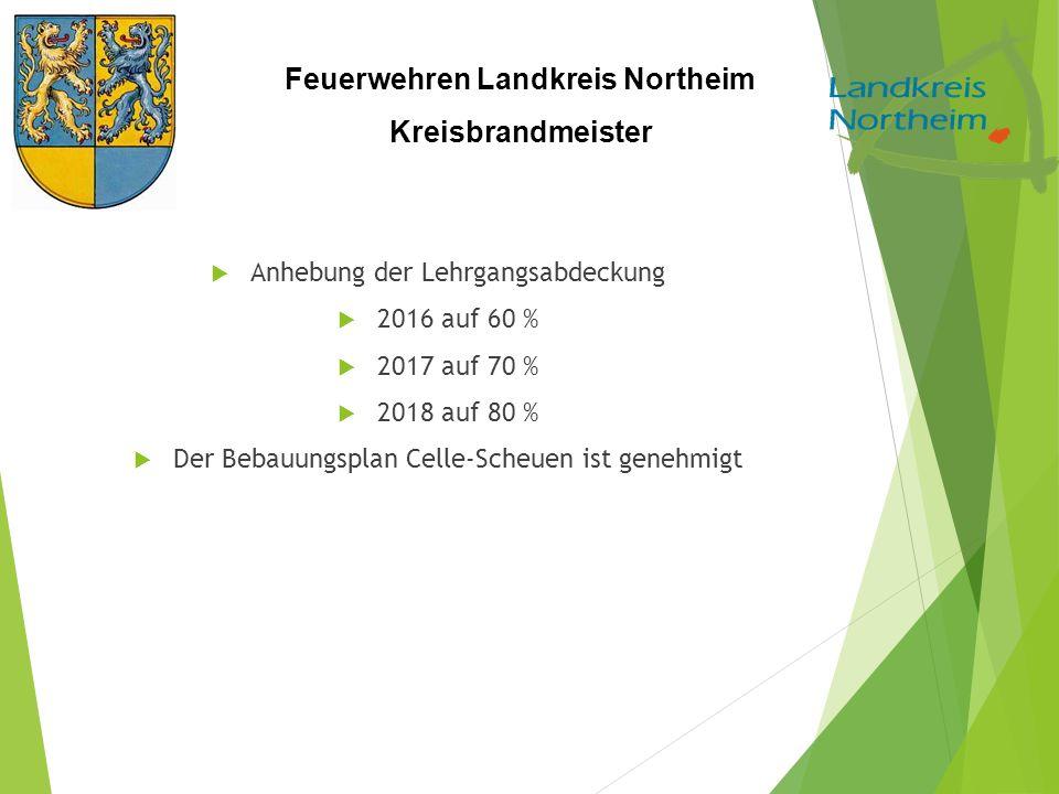 Feuerwehren Landkreis Northeim Kreisbrandmeister  Anhebung der Lehrgangsabdeckung  2016 auf 60 %  2017 auf 70 %  2018 auf 80 %  Der Bebauungsplan Celle-Scheuen ist genehmigt