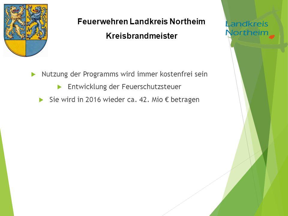 Feuerwehren Landkreis Northeim Kreisbrandmeister  Nutzung der Programms wird immer kostenfrei sein  Entwicklung der Feuerschutzsteuer  Sie wird in 2016 wieder ca.