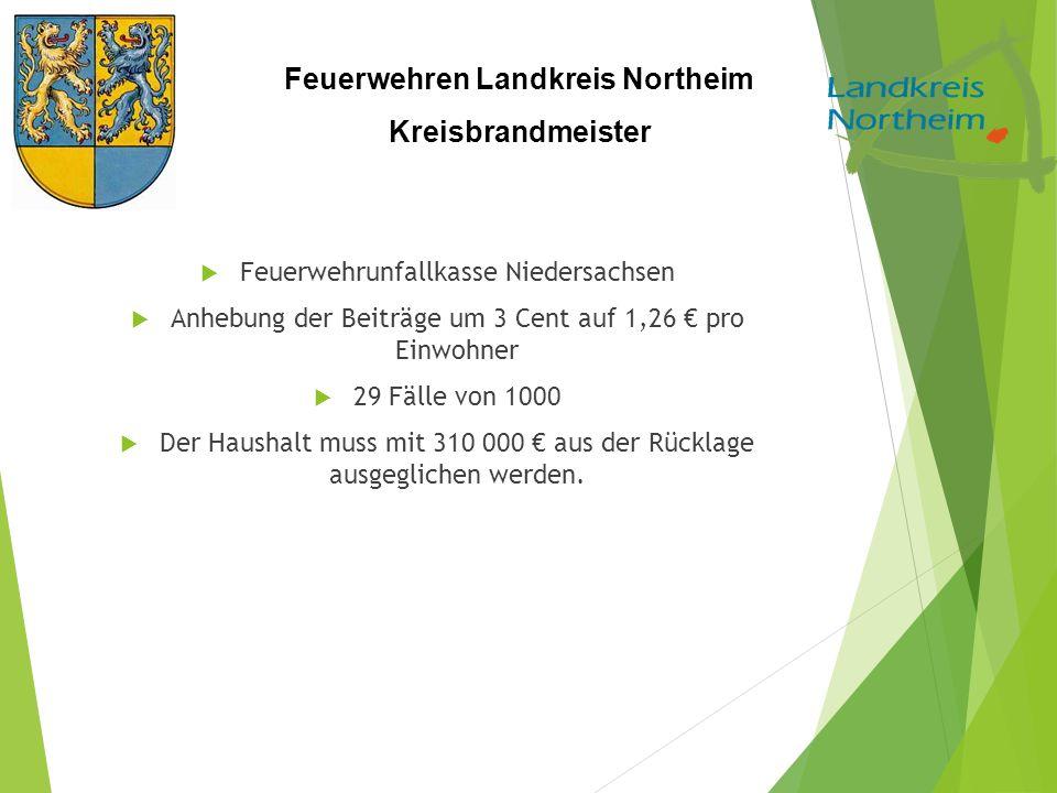 Feuerwehren Landkreis Northeim Kreisbrandmeister  Feuerwehrunfallkasse Niedersachsen  Anhebung der Beiträge um 3 Cent auf 1,26 € pro Einwohner  29 Fälle von 1000  Der Haushalt muss mit 310 000 € aus der Rücklage ausgeglichen werden.