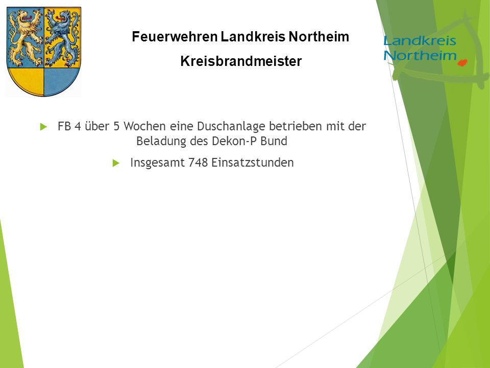 Feuerwehren Landkreis Northeim Kreisbrandmeister  FB 4 über 5 Wochen eine Duschanlage betrieben mit der Beladung des Dekon-P Bund  Insgesamt 748 Einsatzstunden