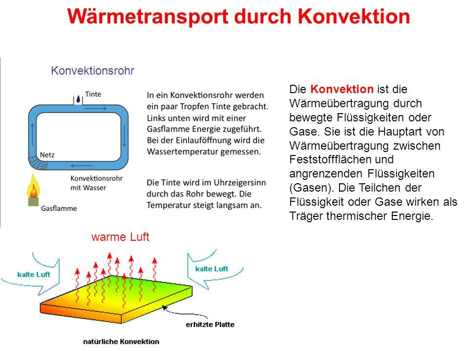 Wärmetransport durch Konvektion Die Konvektion ist die Wärmeübertragung durch bewegte Flüssigkeiten oder Gase.
