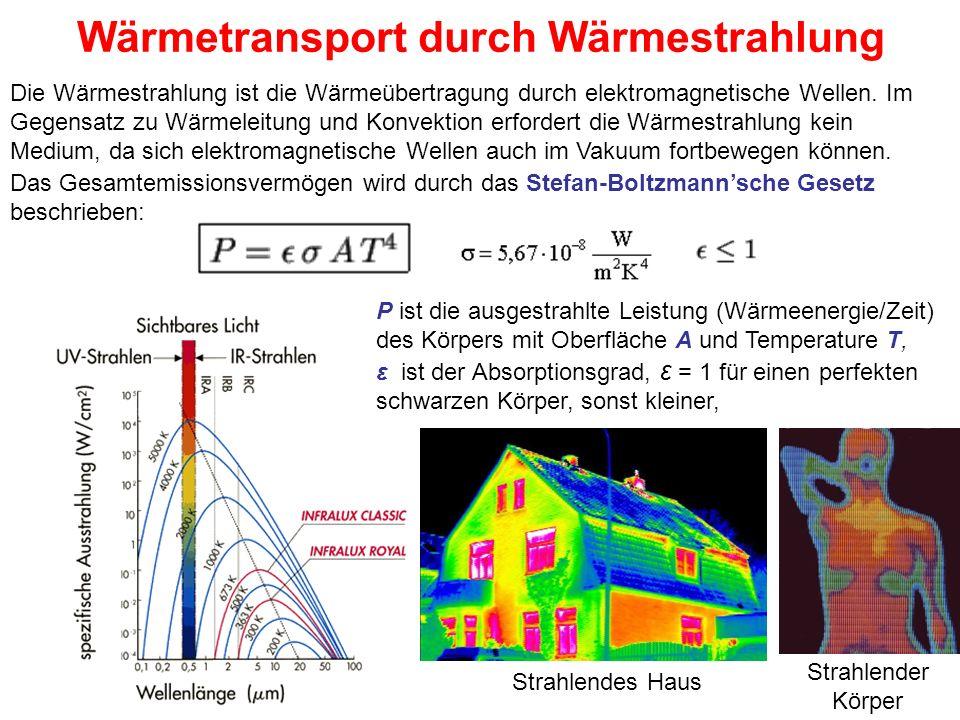 Wärmetransport durch Wärmestrahlung Die Wärmestrahlung ist die Wärmeübertragung durch elektromagnetische Wellen. Im Gegensatz zu Wärmeleitung und Konv