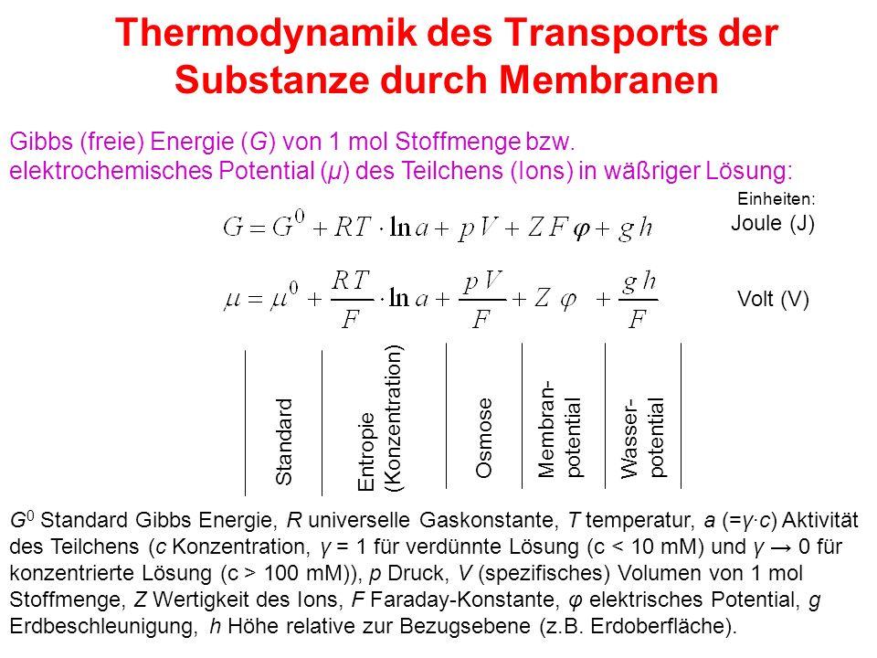 Thermodynamik des Transports der Substanze durch Membranen Gibbs (freie) Energie (G) von 1 mol Stoffmenge bzw. elektrochemisches Potential (μ) des Tei