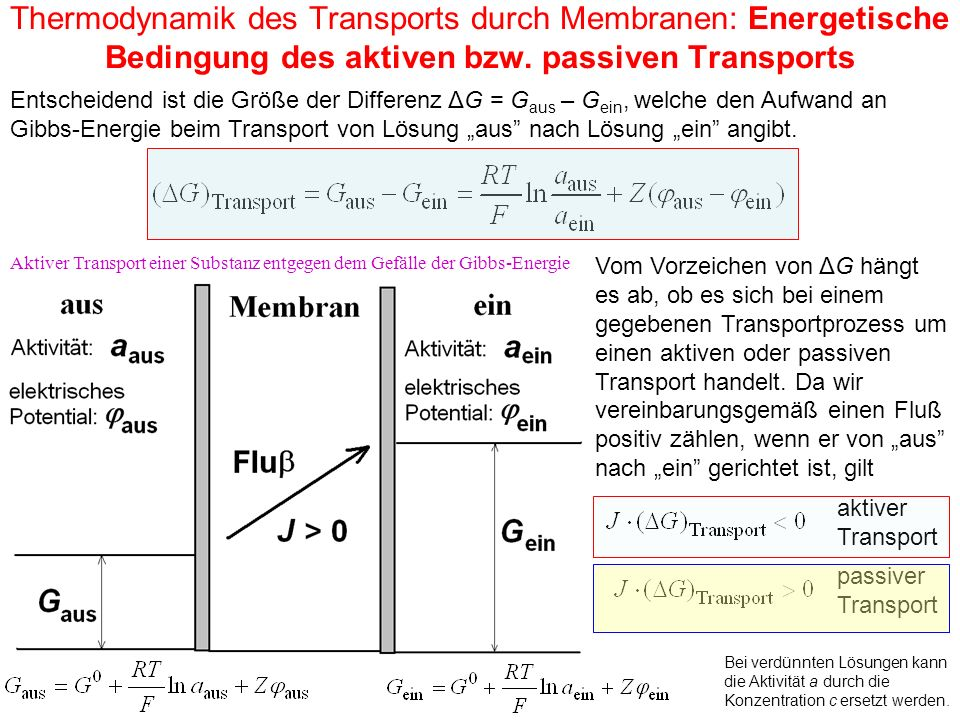 Thermodynamik des Transports durch Membranen: Energetische Bedingung des aktiven bzw. passiven Transports Entscheidend ist die Größe der Differenz ΔG