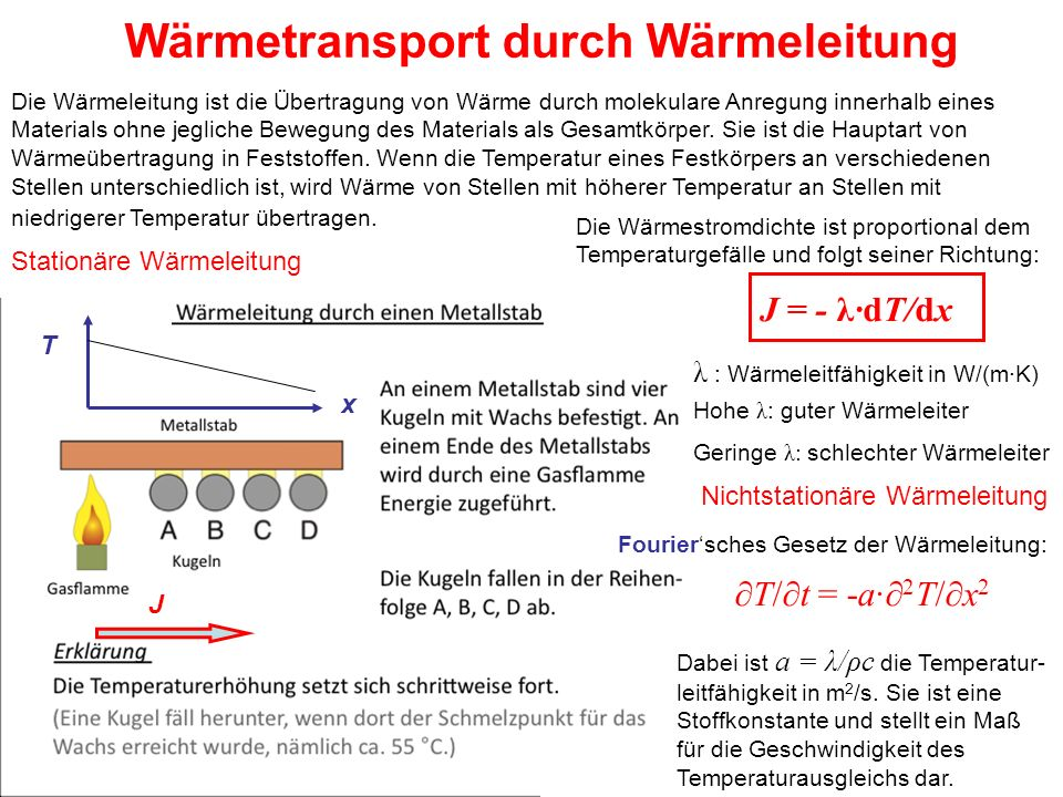 Wärmetransport durch Wärmeleitung Die Wärmeleitung ist die Übertragung von Wärme durch molekulare Anregung innerhalb eines Materials ohne jegliche Bew