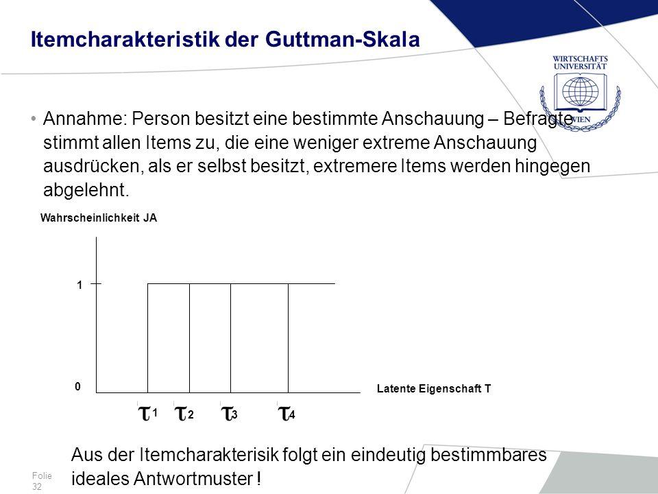 Folie 32 Itemcharakteristik der Guttman-Skala Annahme: Person besitzt eine bestimmte Anschauung – Befragte stimmt allen Items zu, die eine weniger ext