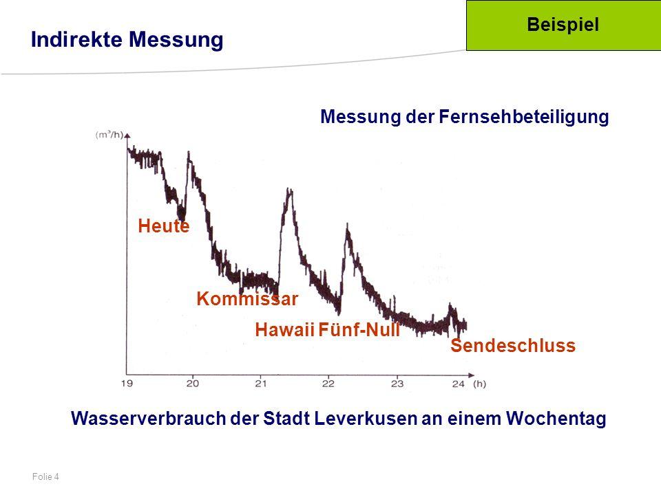 Folie 4 Indirekte Messung Beispiel Wasserverbrauch der Stadt Leverkusen an einem Wochentag Heute Kommissar Hawaii Fünf-Null Sendeschluss Messung der F