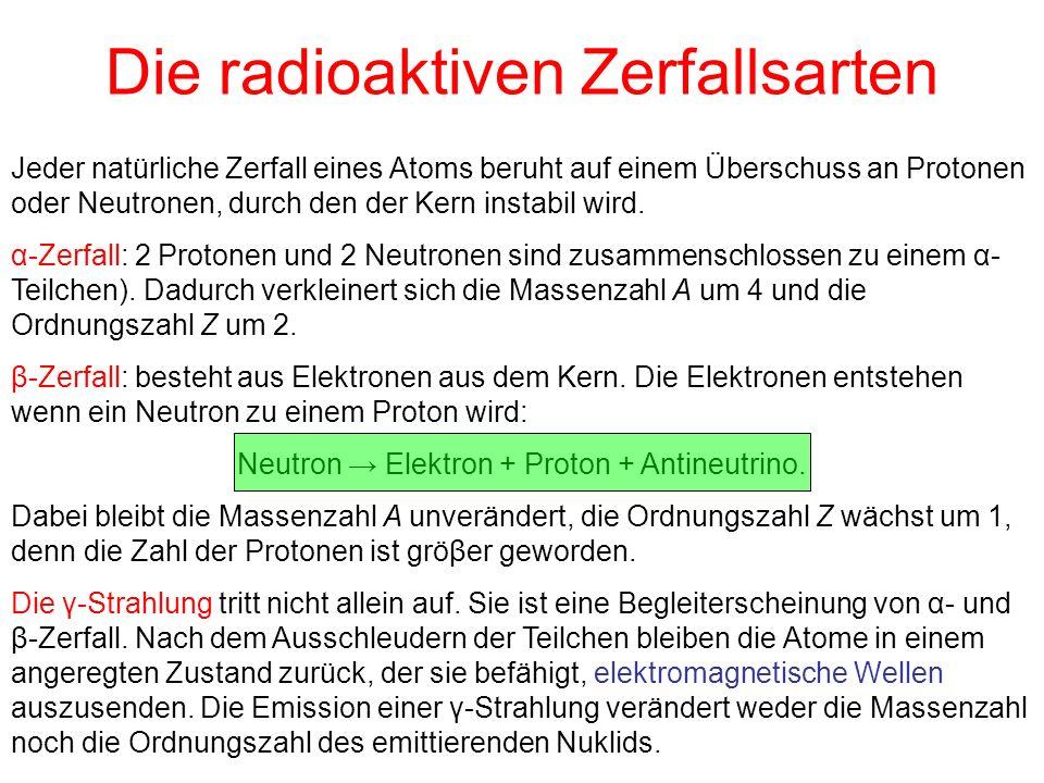 Die radioaktiven Zerfallsarten Jeder natürliche Zerfall eines Atoms beruht auf einem Überschuss an Protonen oder Neutronen, durch den der Kern instabil wird.