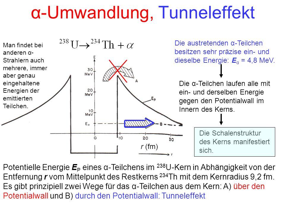 α-Umwandlung, Tunneleffekt Potentielle Energie E P eines α-Teilchens im 238 U-Kern in Abhängigkeit von der Entfernung r vom Mittelpunkt des Restkerns