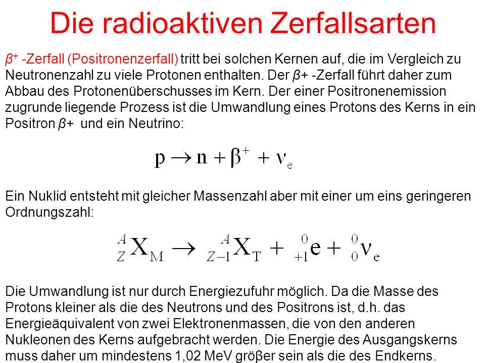 Die radioaktiven Zerfallsarten β + -Zerfall (Positronenzerfall) tritt bei solchen Kernen auf, die im Vergleich zu Neutronenzahl zu viele Protonen enthalten.