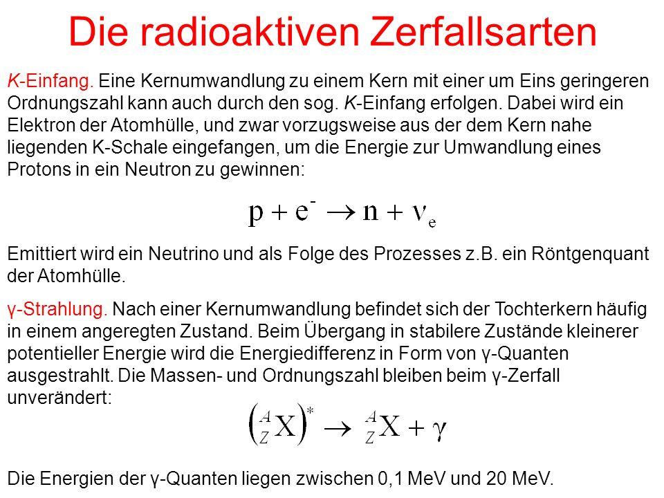 Die radioaktiven Zerfallsarten K-Einfang.