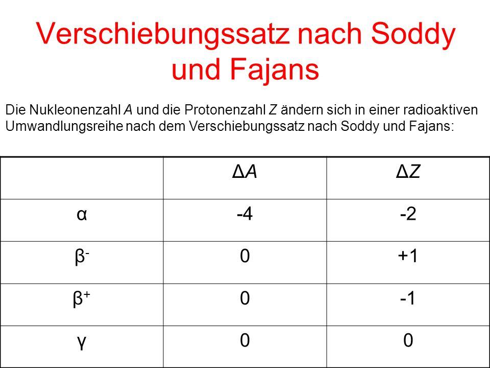 Verschiebungssatz nach Soddy und Fajans Die Nukleonenzahl A und die Protonenzahl Z ändern sich in einer radioaktiven Umwandlungsreihe nach dem Verschiebungssatz nach Soddy und Fajans: ΔAΔAΔZΔZ α-4-2 β-β- 0+1 β+β+ 0 γ00