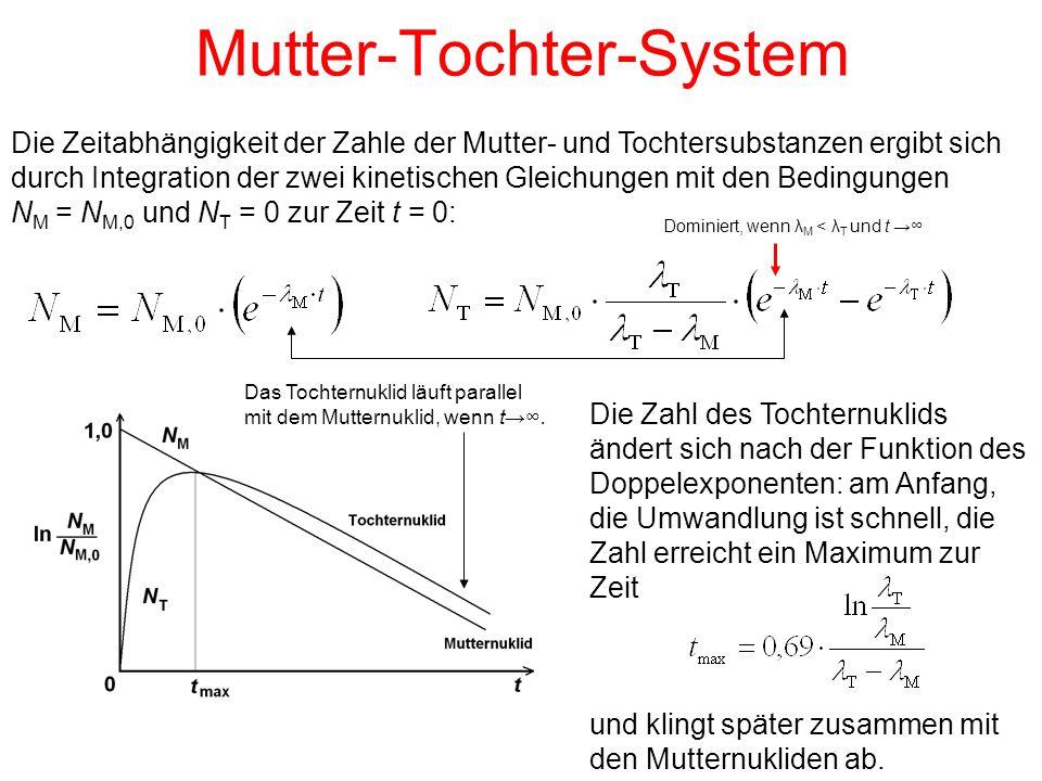 Mutter-Tochter-System Die Zeitabhängigkeit der Zahle der Mutter- und Tochtersubstanzen ergibt sich durch Integration der zwei kinetischen Gleichungen