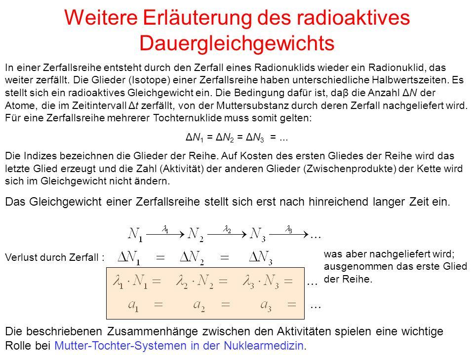 Weitere Erläuterung des radioaktives Dauergleichgewichts In einer Zerfallsreihe entsteht durch den Zerfall eines Radionuklids wieder ein Radionuklid, das weiter zerfällt.