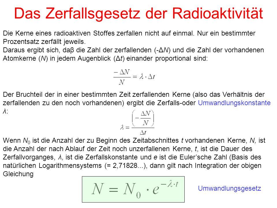 Die Halbwertszeit ElementZATHTH Zerfallsart (MeV) P153214,3 Tageβ - (1,71) Co27605,271 Jahreβ - (1,71), γ (1,33) Sr389028,5 Jahreβ - (0,5) Tc43996,01 Stundenγ (0,14) I5312313,2 StundenK-Einfang; γ (0,16) Th902321,405·10 10 Jahreα (4,01) Unter der Halbwertszeit T H versteht man die Zeit, in der die Hälfte der jeweils vorhandenen Atomkerne zerfällt.