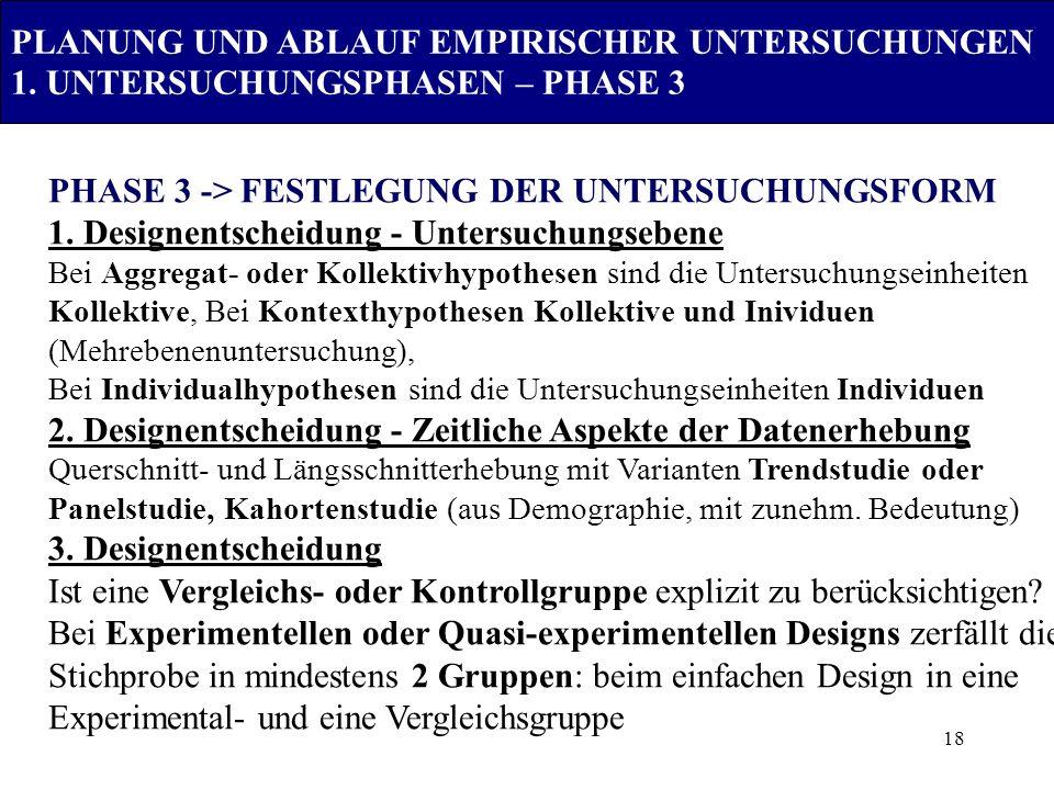 18 PHASE 3 -> FESTLEGUNG DER UNTERSUCHUNGSFORM 1. Designentscheidung - Untersuchungsebene Bei Aggregat- oder Kollektivhypothesen sind die Untersuchung