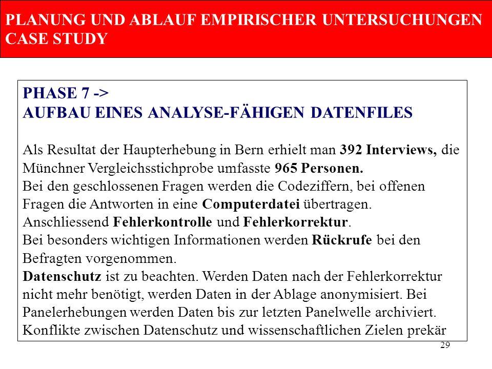 29 PLANUNG UND ABLAUF EMPIRISCHER UNTERSUCHUNGEN CASE STUDY PHASE 7 -> AUFBAU EINES ANALYSE-FÄHIGEN DATENFILES Als Resultat der Haupterhebung in Bern
