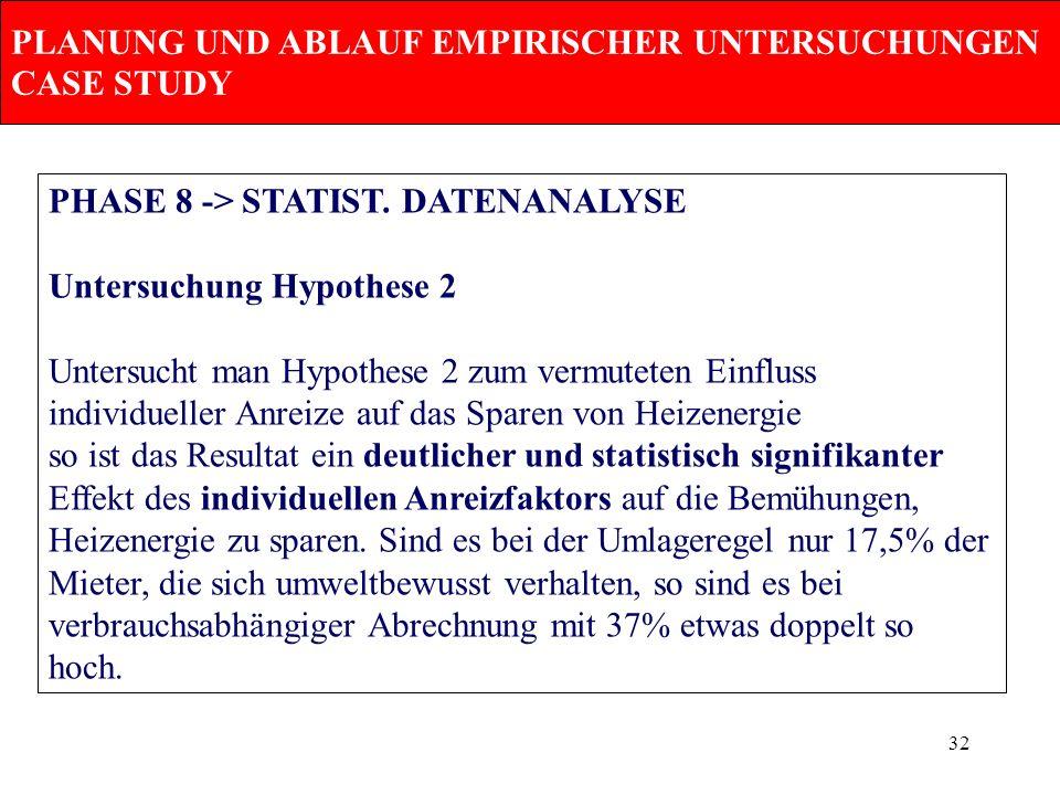 32 PLANUNG UND ABLAUF EMPIRISCHER UNTERSUCHUNGEN CASE STUDY PHASE 8 -> STATIST. DATENANALYSE Untersuchung Hypothese 2 Untersucht man Hypothese 2 zum v