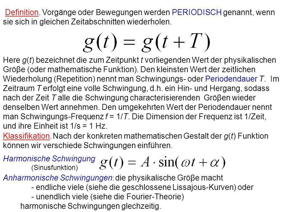Definition. Vorgänge oder Bewegungen werden PERIODISCH genannt, wenn sie sich in gleichen Zeitabschnitten wiederholen. Here g(t) bezeichnet die zum Ze
