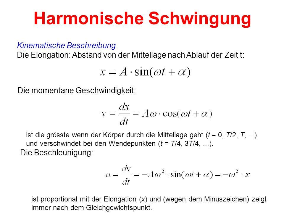 Harmonische Schwingung Kinematische Beschreibung. Die Elongation: Abstand von der Mittellage nach Ablauf der Zeit t: Die momentane Geschwindigkeit: is