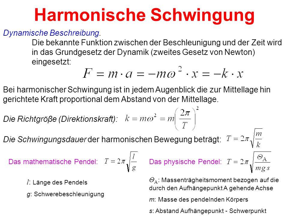 Harmonische Schwingung Dynamische Beschreibung. Die bekannte Funktion zwischen der Beschleunigung und der Zeit wird in das Grundgesetz der Dynamik (zw
