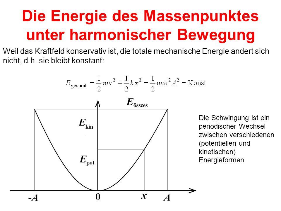 Die Energie des Massenpunktes unter harmonischer Bewegung Weil das Kraftfeld konservativ ist, die totale mechanische Energie ändert sich nicht, d.h. s