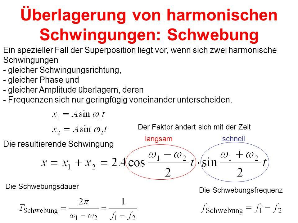 Überlagerung von harmonischen Schwingungen: Schwebung Ein spezieller Fall der Superposition liegt vor, wenn sich zwei harmonische Schwingungen - gleic