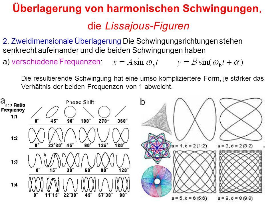 Überlagerung von harmonischen Schwingungen, die Lissajous-Figuren 2. Zweidimensionale Überlagerung Die Schwingungsrichtungen stehen senkrecht aufeinan