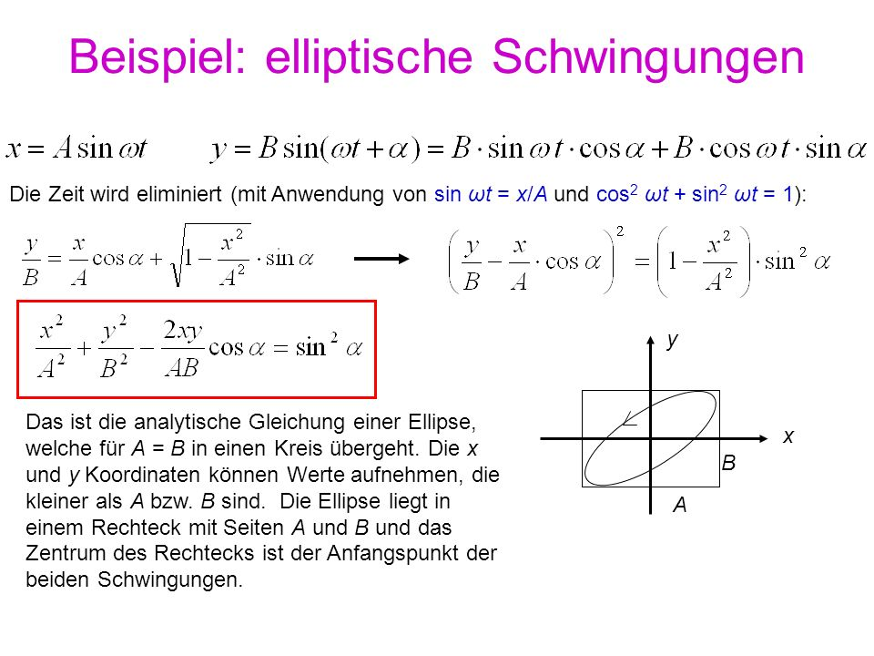 Beispiel: elliptische Schwingungen Die Zeit wird eliminiert (mit Anwendung von sin ωt = x/A und cos 2 ωt + sin 2 ωt = 1): A B x y Das ist die analytis