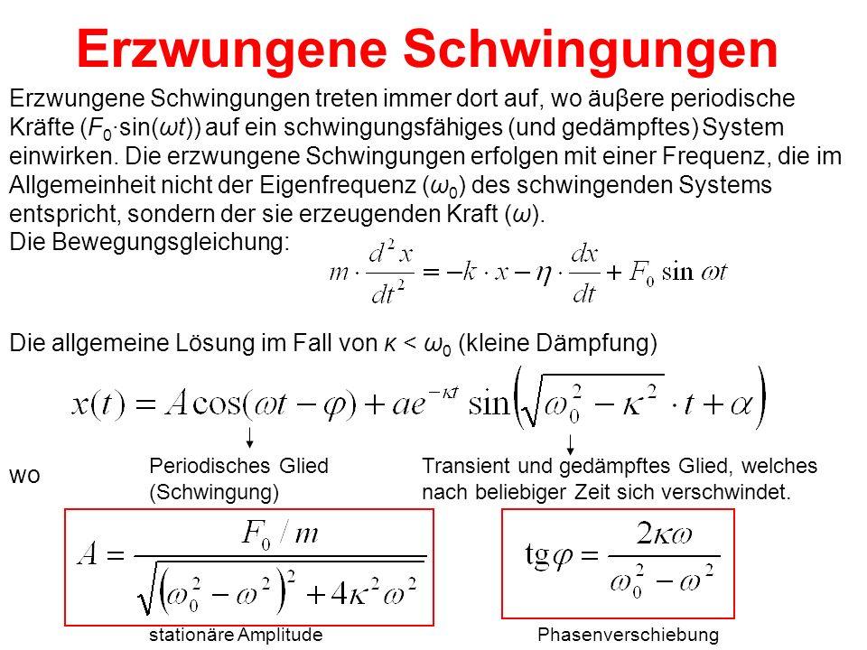 Erzwungene Schwingungen Erzwungene Schwingungen treten immer dort auf, wo äuβere periodische Kräfte (F 0 ·sin(ωt)) auf ein schwingungsfähiges (und ged