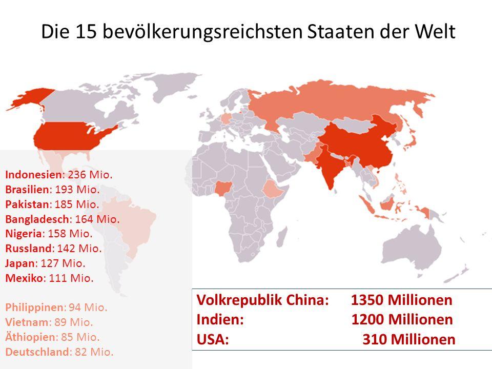 Die 15 bevölkerungsreichsten Staaten der Welt Volkrepublik China: 1350 Millionen Indien: 1200 Millionen USA: 310 Millionen Indonesien: 236 Mio.