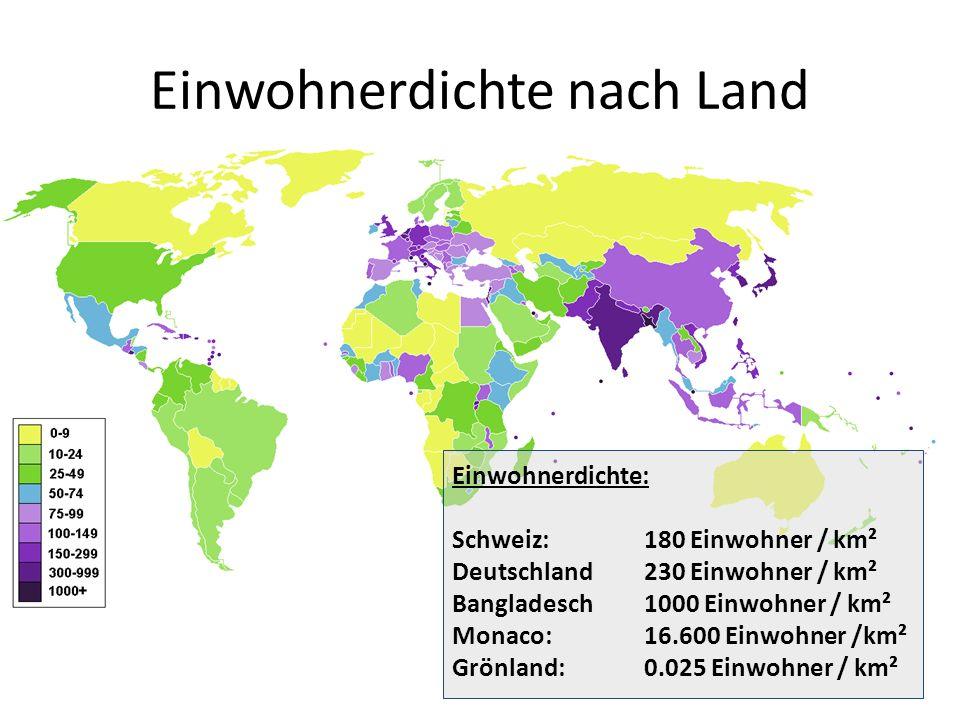Einwohnerdichte nach Land Einwohnerdichte: Schweiz:180 Einwohner / km² Deutschland230 Einwohner / km² Bangladesch1000 Einwohner / km² Monaco:16.600 Einwohner /km² Grönland: 0.025 Einwohner / km²