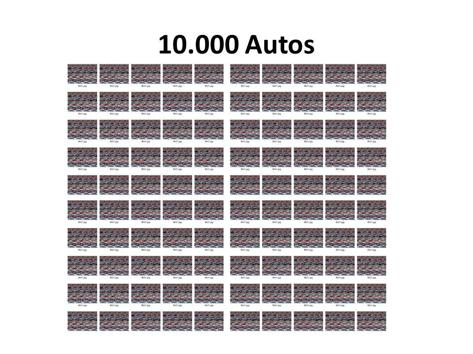 10.000 Autos