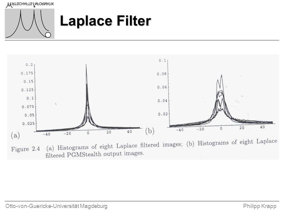 Otto-von-Guericke-Universität MagdeburgPhilipp Krapp Laplace Filter