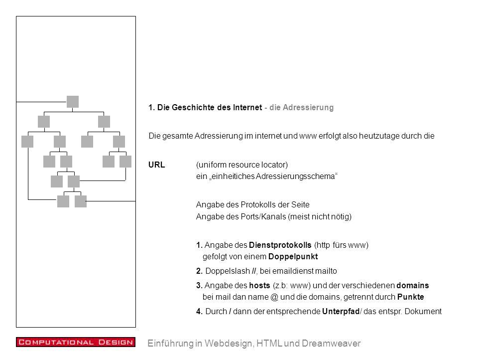 Einführung in Webdesign, HTML und Dreamweaver 1.