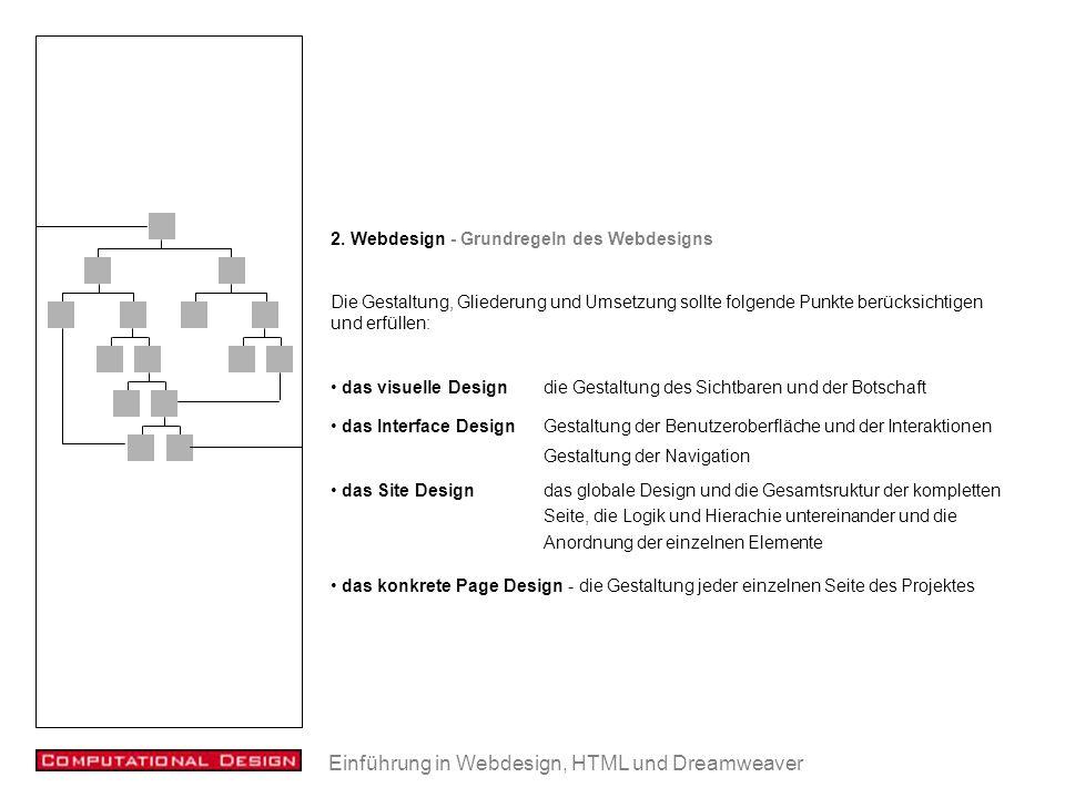 Einführung in Webdesign, HTML und Dreamweaver 2.