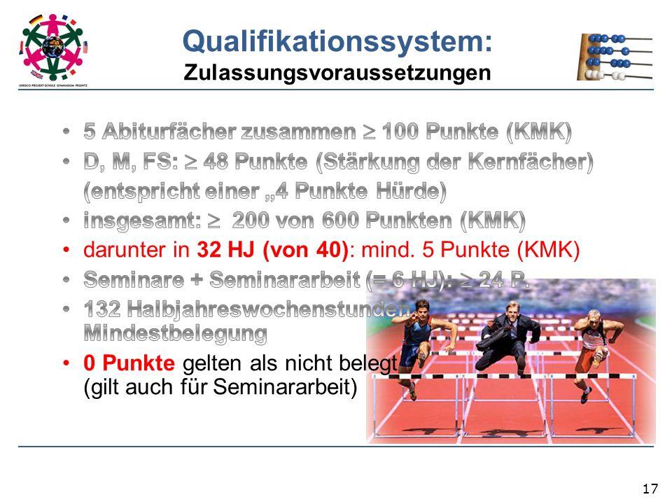 17 Qualifikationssystem: Zulassungsvoraussetzungen