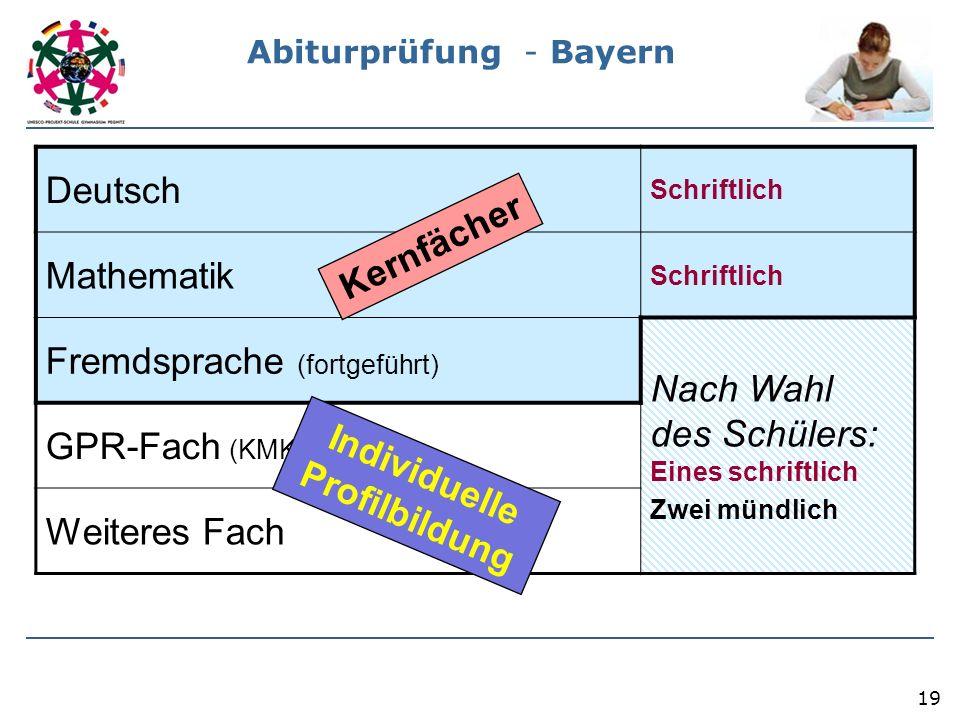 19 Deutsch Schriftlich Mathematik Schriftlich Fremdsprache (fortgeführt) Nach Wahl des Schülers: Eines schriftlich Zwei mündlich GPR-Fach (KMK-Vorgabe