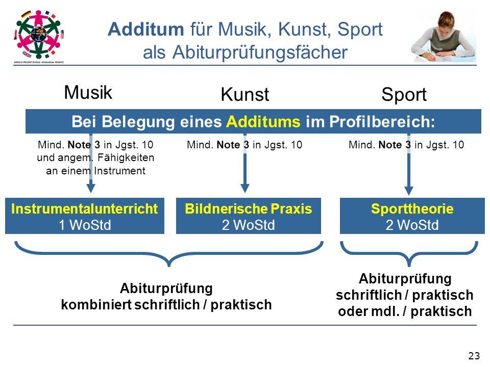 23 Additum für Musik, Kunst, Sport als Abiturprüfungsfächer Musik KunstSport Bei Belegung eines Additums im Profilbereich: Mind.