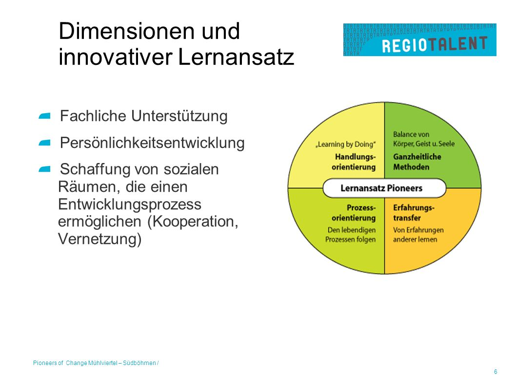 Dimensionen und innovativer Lernansatz Fachliche Unterstützung Persönlichkeitsentwicklung Schaffung von sozialen Räumen, die einen Entwicklungsprozess ermöglichen (Kooperation, Vernetzung) 6 Pioneers of Change Mühlviertel – Südböhmen /
