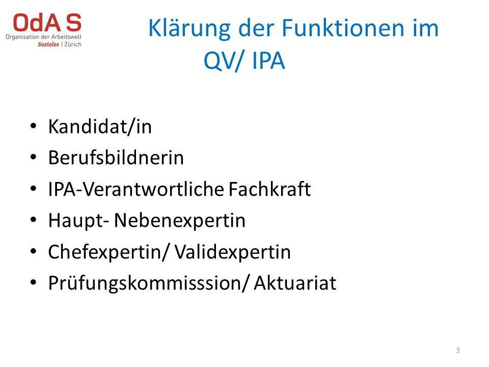 Klärung der Funktionen im QV/ IPA Kandidat/in Berufsbildnerin IPA-Verantwortliche Fachkraft Haupt- Nebenexpertin Chefexpertin/ Validexpertin Prüfungsk