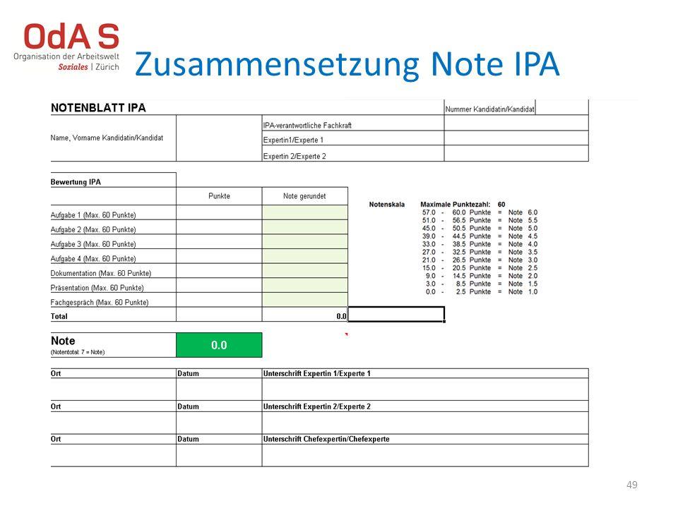 49 Zusammensetzung Note IPA