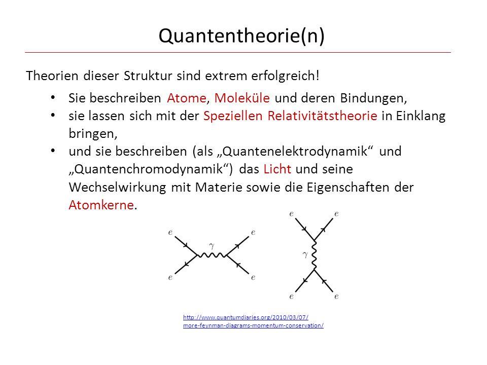 Quantentheorie(n) Theorien dieser Struktur sind extrem erfolgreich! Sie beschreiben Atome, Moleküle und deren Bindungen, sie lassen sich mit der Spezi