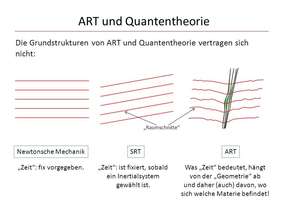 """ART und Quantentheorie Die Grundstrukturen von ART und Quantentheorie vertragen sich nicht: Newtonsche MechanikSRTART """"Zeit"""": fix vorgegeben.""""Zeit"""": i"""
